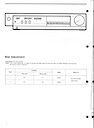 A-06 Amplifier Service Manual pg2