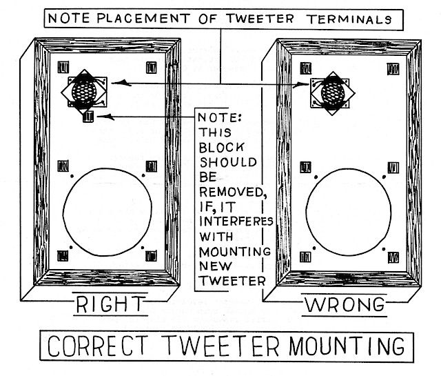 Placement of Tweeter pg1 300
